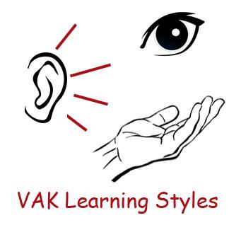 Nguyên tắc học V.A.K có trong phần mềm học từ vựng của ITGreen